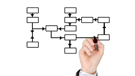 Gestion des habilitations, autorisations, certifications