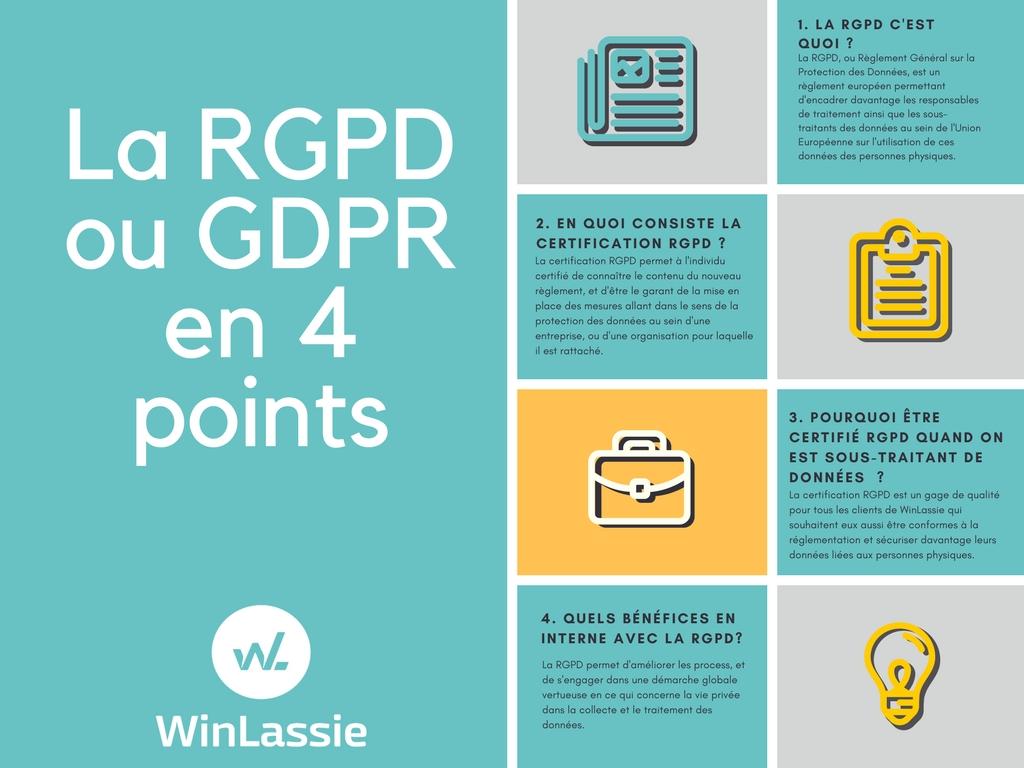 Reglement General de Protection des Donnees - RGPD - Schéma - Logiciel QHSE SST WinLassie