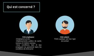 sante-securite-travail-infographie-logiciel-hse-winlassie