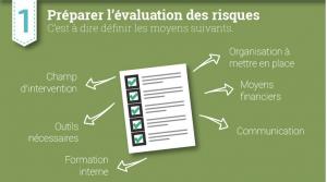 evaluation-risques-professionnels-infographie-logiciel-hse-winlassie