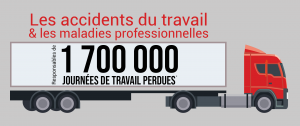 Risques transports routiers