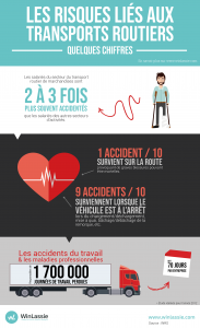 Infographie risques transports routiers