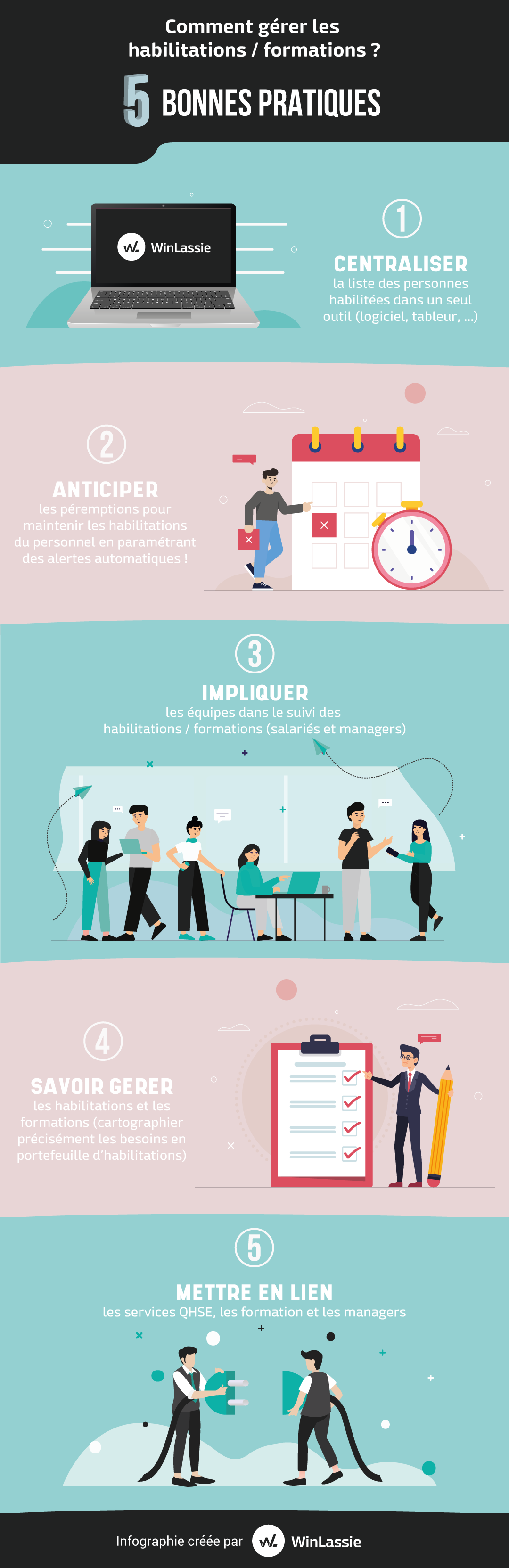 Infographie FAQ Habilitations Formations