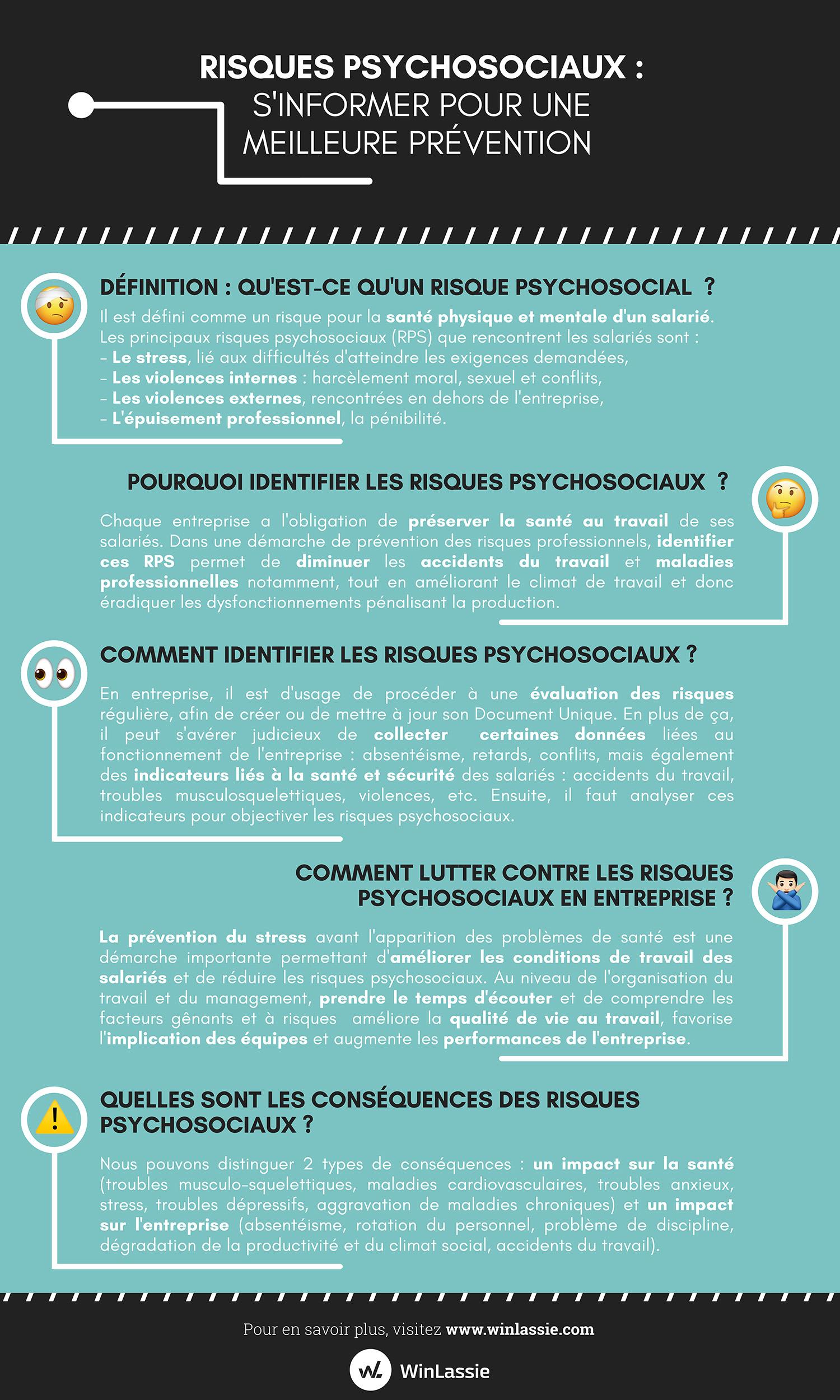 Infographie Risques Psychosociaux